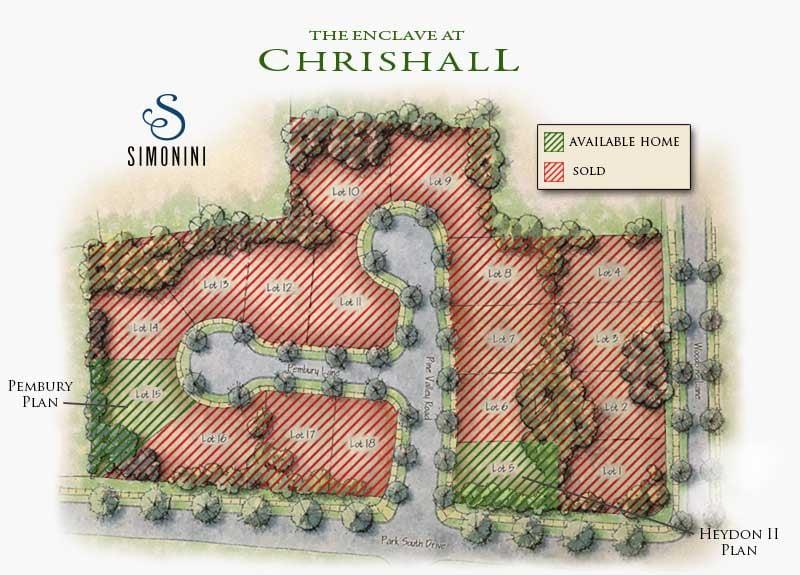 Chrishall